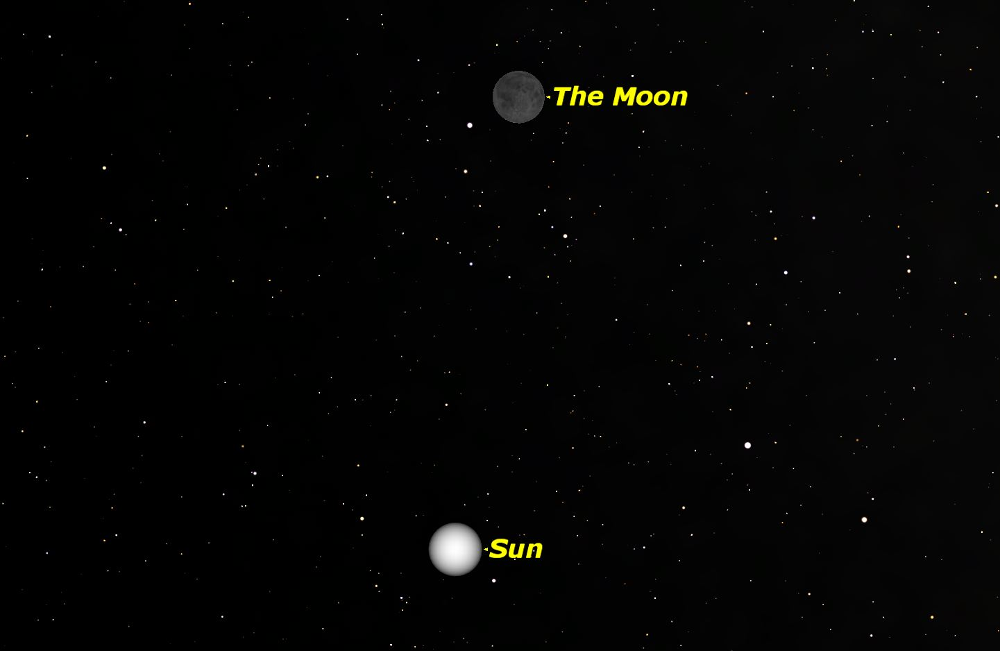 Full Moon and New Moon for January 2016 - Moongiant